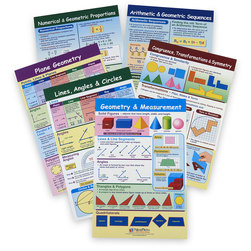 NewPath Learning® Math Bulletin Board Chart Sets - Geometry