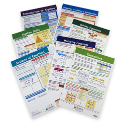 NewPath Learning® Math Bulletin Board Chart Sets - Algebra Skills