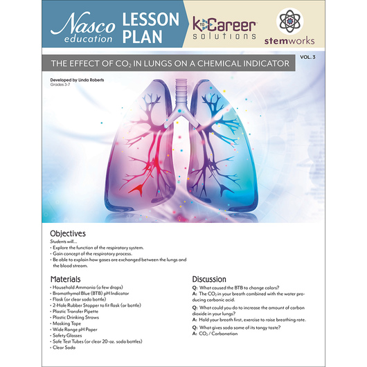The Effect of CO2 in Lungs on a Chemical Indicator - Lesson Plan Volume 3