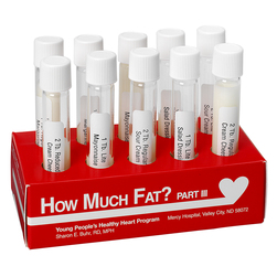 How Much Fat? Test Tube Display