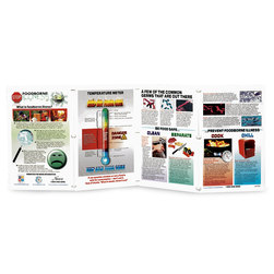 Food Safety Folding Display