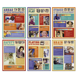 Child Development Poster Set