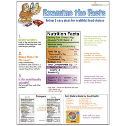 Nutrition Label Poster