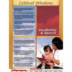 Brain Development of Young Children - Vocabulary and Speech Poster