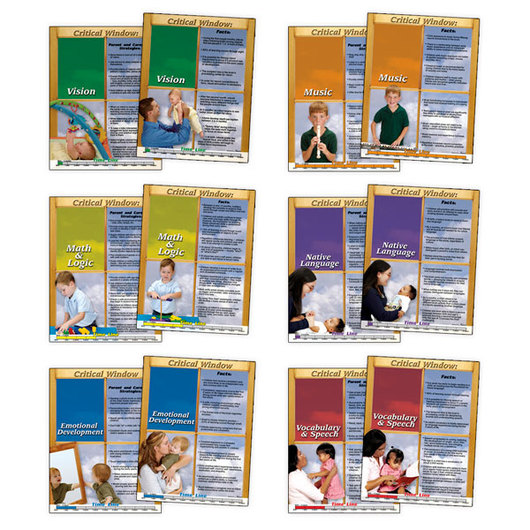 Brain Development of Young Children - Critical Windows TearPad™s Set of 6