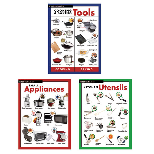 Kitchen Equipment Posters