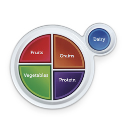 MyPlate Plates