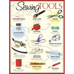 Sewing Tools Poster
