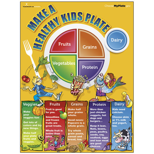 MyPlate Kids Poster - 18 in. x 24 in.