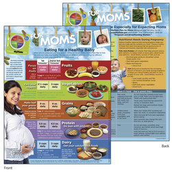 MyPlate for Expecting Moms Tablet - English - 8-1/2 in. x 11 in. - 50 Sheets