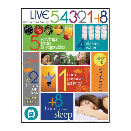 Live 54321+8® Poster - 23 x 35