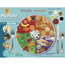 Senior MyPlate Tablet
