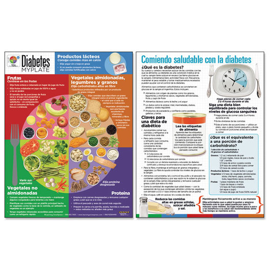 Diabetes MyPlate Tablet - Spanish