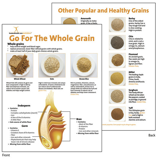 Go for the Whole Grain - 50 Sheet Tablet