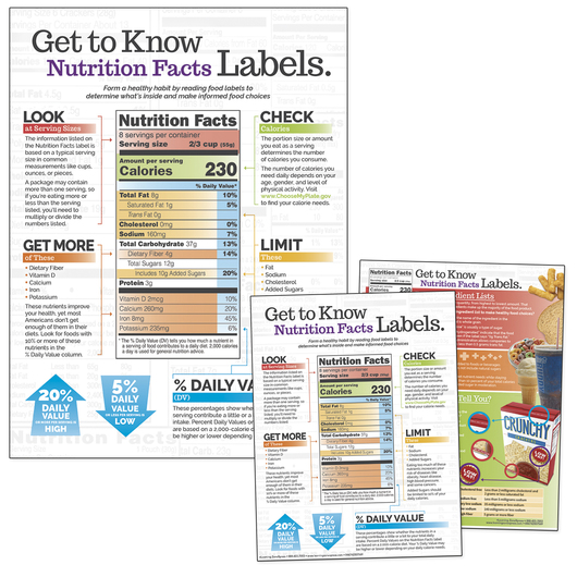 Get to Know Nutrition Facts Labels - Poster & Tablet Set