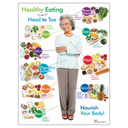 Healthy Eating from Head to Toe, Older Adults, Poster