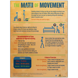 The Math of Movement Poster - 18 in. x 24 in.