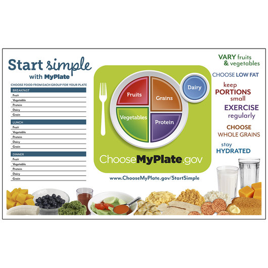 Start Simple with MyPlate TearPad™