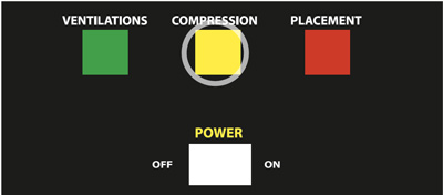 Compressions (Yellow Light)