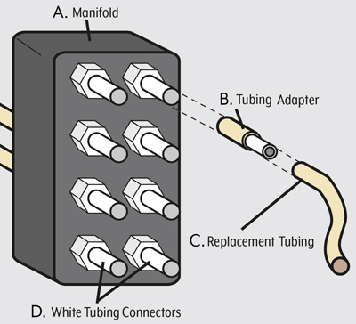 Tubing Adapters Diagram